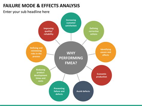 design failure mode effect analysis ppt failure mode and effect analysis fmea powerpoint