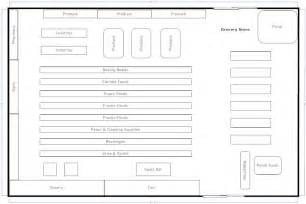 supermarket floor plan small grocery store floor plan google search