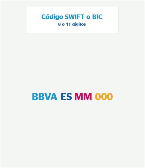 Bic Address Finder Code Bic Iban