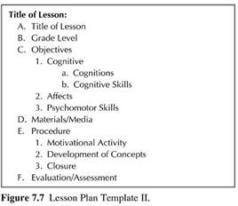 Outline Of A Lesson Plan Template by Downloads