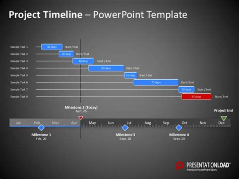 Powerpoint Timeline Template Project Timeline In Powerpoint