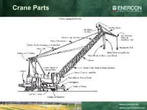 Crane Parts Presentation On Mobile Cranes