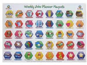 Click here to view all jobs magnets to scale 100