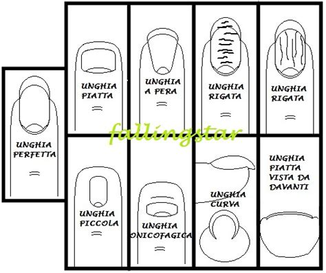 diversi tipi di baci tutorial nails i vari tipi di unghia naturale