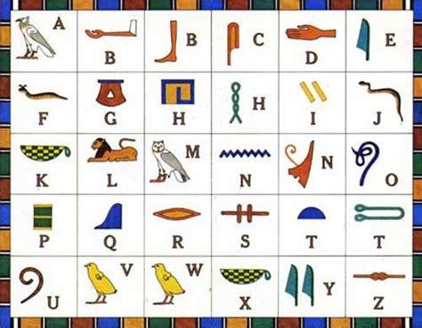 buscar imagenes egipcias me acerco a primaria los jerogl 237 ficos egipcios