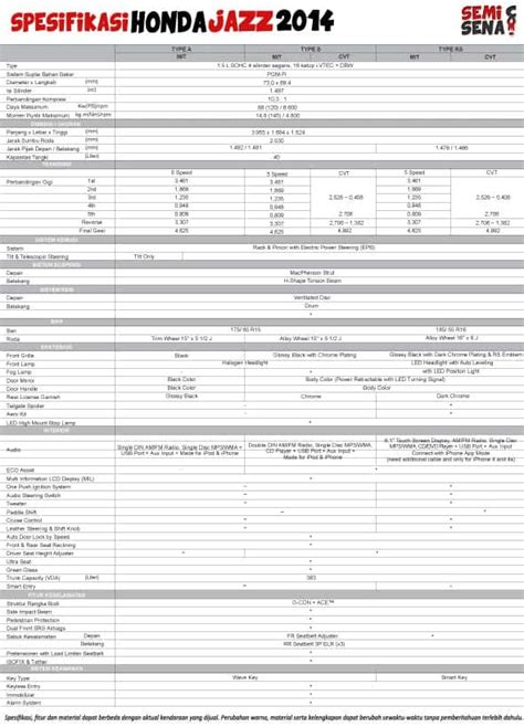 bisa menilai sendiri bagaimana spesifikasi dari honda jazz 2013 spesifikasi dan harga honda jazz semisena com