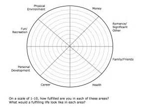 career wheel template wheel of handout exercise images frompo