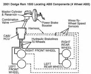 Brake Line Diagram 2000 Dodge Dakota Brake Line Diagram For A 2001 Dodge Ram 1500 Solved Fixya