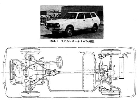 240 Landmarks of Japanese Automotive Technology   Subaru