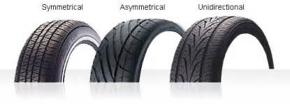 Car Tires Directional Are Directional Thread Tyres Better Than Regular Car Tyres