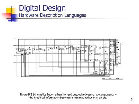 Digital Designer Description by Ppt Digital Design Hardware Description Languages Powerpoint Presentation Id 1156970