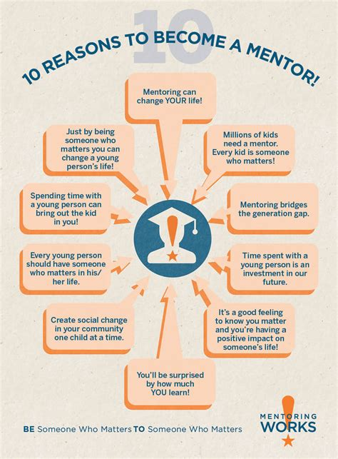 10 Reasons Why Being A Is Great by Mentoring Matters The Education Alliance
