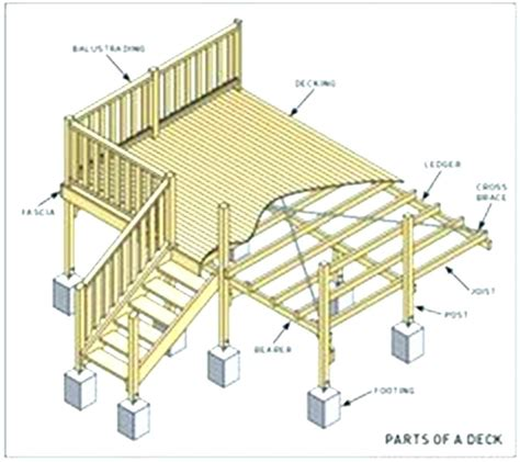home depot deck design planner diagram to build a deck images how to guide and refrence