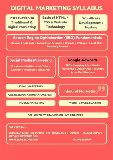 Mba Digital Marketing Syllabus by Digital Marketing Syllabus Digital Marketing