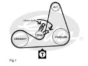 Renault Clio Fan Belt Solved How Do You Change A Fan Belt On Renault Kangoo Fixya