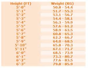 weight at home related keywords suggestions for lose weight at home