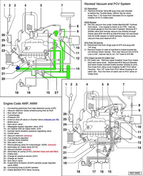 vw jetta   turbo engine diagram  wiring diagram