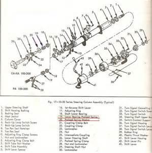 100 1985 gm steering column wiring diagram repair