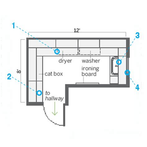 laundry room layout 28 best laundry room layout designs how to layout an