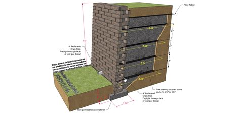 stone wall section the retaining wall section retaining wall section ok 2paj