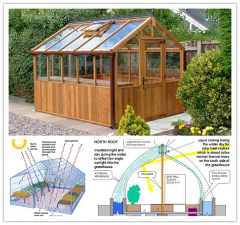 backyard greenhouse plans pictures diy backyard greenhouse best image libraries