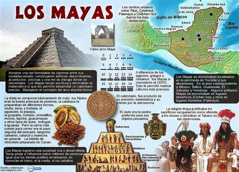 imagenes idolos mayas diferencias entre aztecas y mayas cuadros comparativos e
