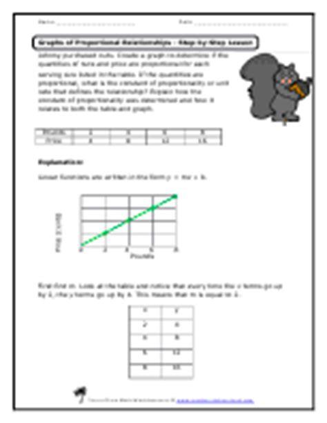 Proportional Relationship Worksheets 7th Grade by Graphs Of Proportional Relationships Worksheets