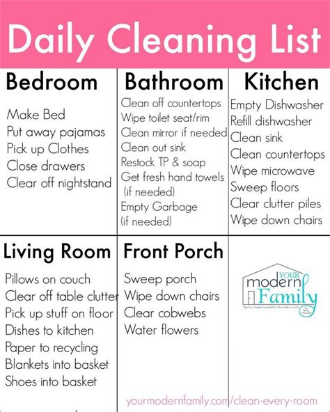 daily bedroom cleaning checklist daily cleaning list cleanses daily cleaning and daily