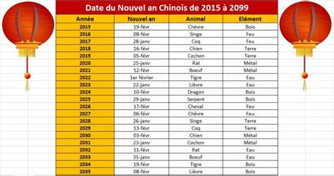 Calendrier Traduction Calendrier Scolaire Chinois Clrdrs