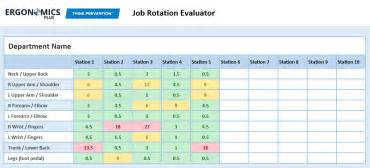 Rotation Program Template a step by step guide to rotation