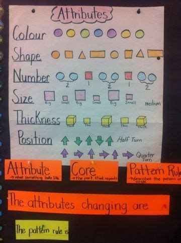 pattern games for grade 2 440 best math activities for primary images on pinterest