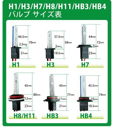 Lu Hid H11 メール便送料無料 6000k 8000k 一年保証 シングル hidバルブバナー6000k 8000k hid