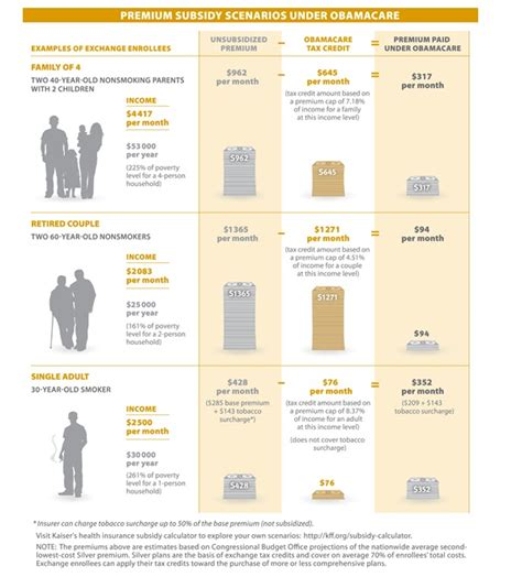 health literacy infographics phpr infographics to help explain open enrollment health