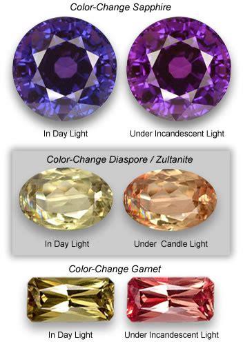 color changing stones color change gemstones garnet sapphire and alexandrite