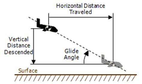 luizmonteiro miscellaneous aviation calculations e6b