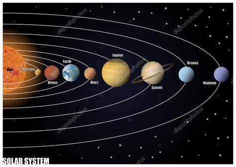 diagram of solar system stock vector 169 pablofdezr1984