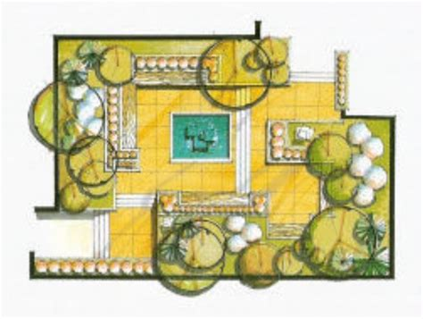 design a garden layout garden layouts landscaping network