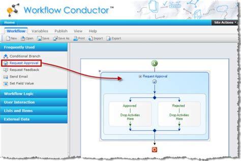 bamboo workflow beispiel workflow im workflow conductor