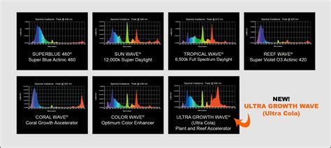 fluorescent light color temperature fluorescent lights chic fluorescent light color spectrum