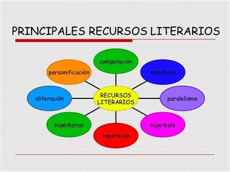 imagenes sensoriales recursos poeticos 12 recursos interactivos sobre los recursos literarios