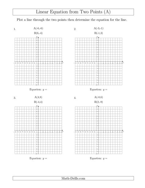 printable math worksheets graphing linear functions determine a linear equation by graphing two points a