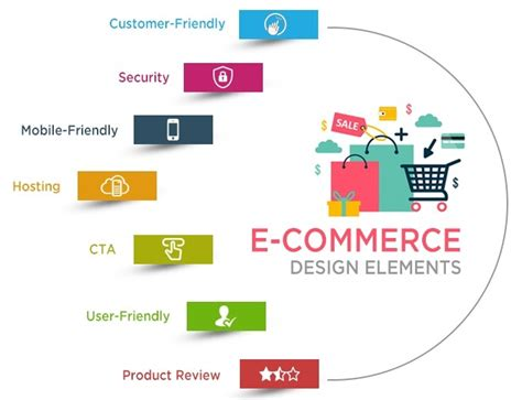 website design layout elements 7 ecommerce website design features that increase your