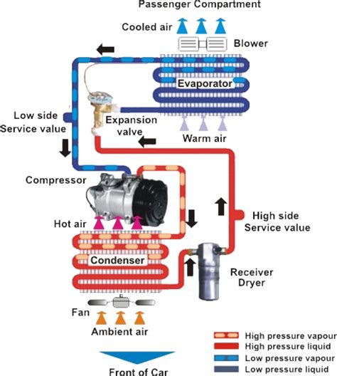 car ac system diagram about us 2 savoy