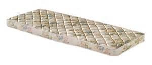 Best Sleeper Sofa Mattress Replacement Cot Mattress Estee Bedding