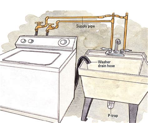washer drains into sink setting up a laundry room utility rooms basements