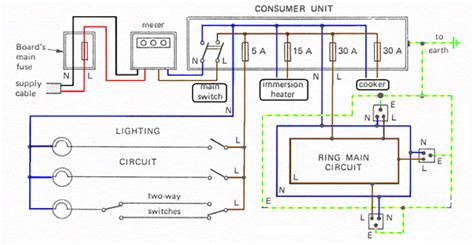 tiny house electrical wiring tiny get free image about