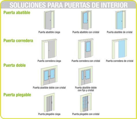 medidas puertas interior c 243 mo elegir puertas de interior leroy merlin