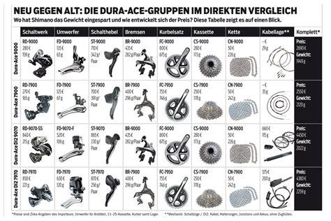 gardinenzubehor und mehr scheibenstange shimano schaltung rennrad ersatzteile zu dem fahrrad