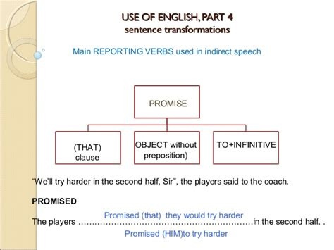 verb pattern promise fce use of english verb patterns v reported speech