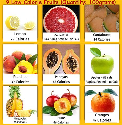 fruit calories seven reasons why you must fruits onlinedatahub